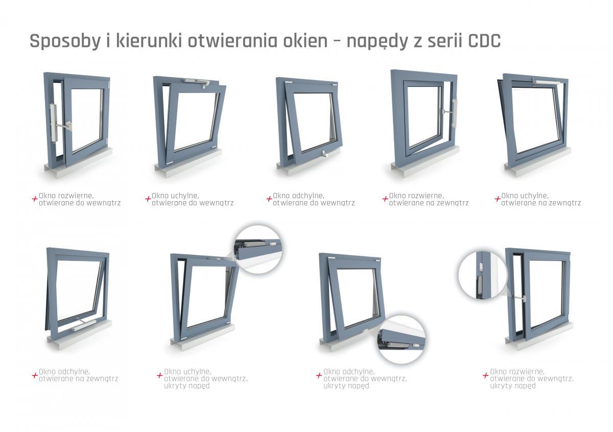 sposoby_i_kierunki_otwierania_okien_warianty_z_ukrytym_cdc_poziom